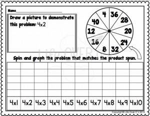 Building multiplication fluency
