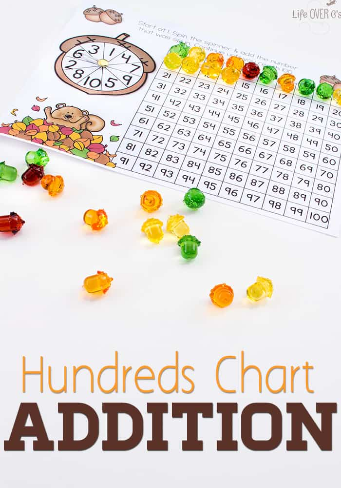 Acorn Addition Hundreds Chart