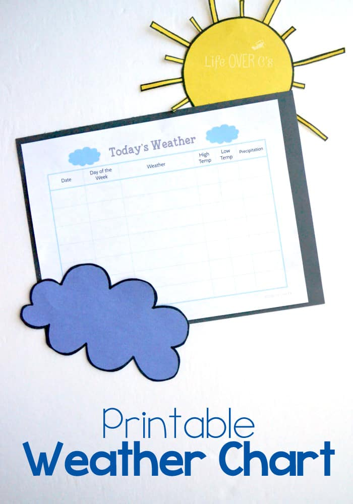 Free printable weather chart life over cs for Kids weather report template