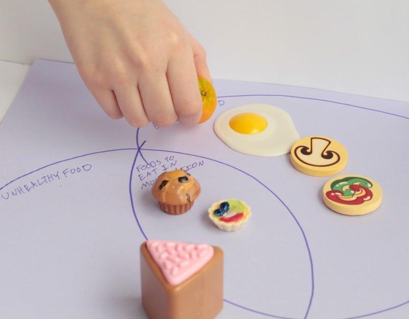 Venn diagram ideas for kids selol ink venn ccuart Choice Image