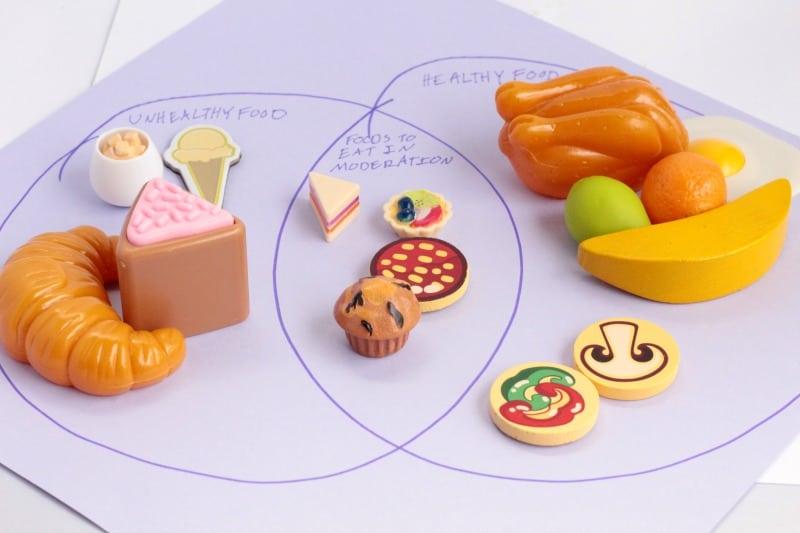 Venn Diagram Food Groups Preschool Nutrition Activity Life Over Cs