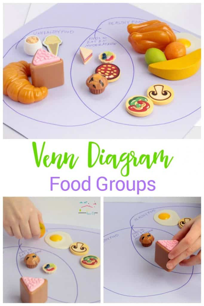venn diagram food groups preschool nutrition activity life over cs Venn Diagram with Lines Template Printable help preschoolers learn about nutrition with this simple venn diagram food groups activity! preschoolers will