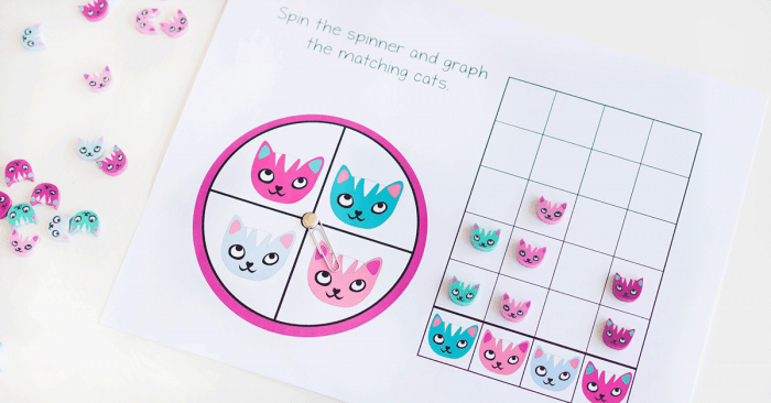 Free printable mini eraser graphing activity for kindergarten.