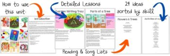 A detailed layout of the flower and tree theme preschool lesson plans.