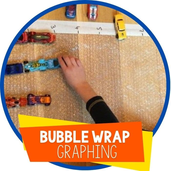 bubble wrap transportation graphing featured image