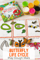 Life Cycle of a Butterfly Play Dough Mats for Kids