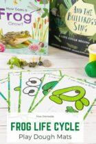 Frog life cycle free printable play dough mats for preschool